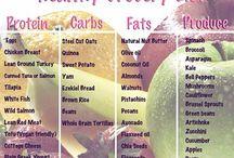 Healthy eating / by Chloe Cook