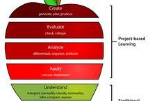 Metodologías innovadoras / Curso del CRIF Las Acacias Flipped Classroom, un nuevo modelo pedagógico