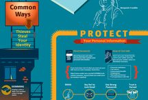 Internet Security / Hacker prevention infographics