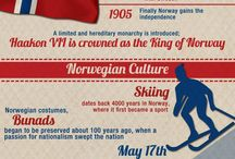 Proud to be a Norwegian