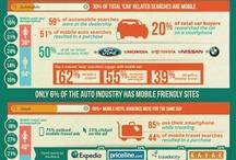 Pesquisa Sobre o Mercado Mobile