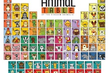 """The """"Original"""" Animal Table / The Animal Table features almost 100 animals. The animals are organized in a similar layout and structure to the Periodic Table of the Elements. The animals are then organized by animal kingdom classification. www.theanimaltable.com"""