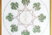 Numerologie in de Mandala