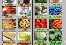 Healthy Eating / by Melissa Espinoza Villegas