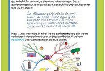 onderwijs: mindmap
