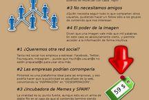 Social Media / Marketing digital / Social Media / Marketing digital / SEO / Redes / by Miguel Mora Hernández