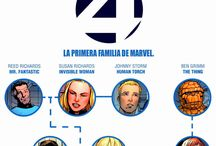 Super hero family trees