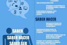 HABILITATS COMUNICATIVES- Lingüístiques