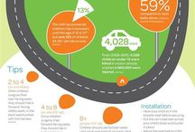 Infographics / by PishPosh Baby
