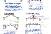 Bridge Building Physics
