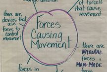 Forces Causing Movement