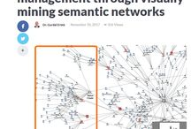 New knowledge in strategic management through visually mining semantic networks
