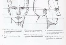 Head  Anatomy and Expressions Reference