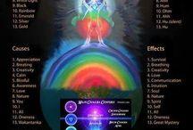 meditaatio, mielenrauha, chakrat