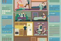 Home Staging tudnivalók