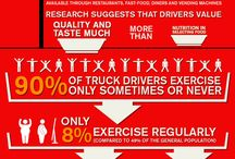 TRUCK RISK FACTOR AND ACCIDENT