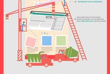 Web design trends 2015 / Inspiring web design for 2015