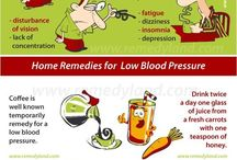Hypertension Cure