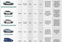 CAR ELÈCTRIC / Cotxes elèctrics