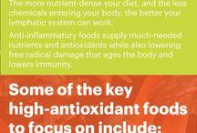 Anti- inflammatory info / Anti aging, health boosting anti-inflammatory info