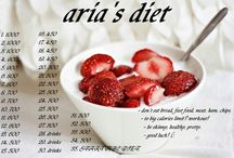 ana diets