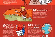 Infografia Rubik