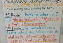 Anchors Away / Anchor charts for all content areas. Mostly intermediate. / by Claudia Kimball