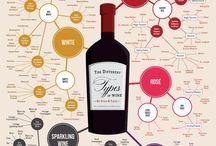 Wine alittle