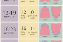 Baby sign / Teeth, weight, height, sleep etc