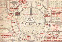 bill's wheel