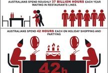 Infographics / http://www.conciergeconnections.com.au/about-time.html