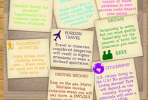 Term Life Infographics / by QuickQuote Financial