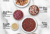 Reseptit ja ruokavalio