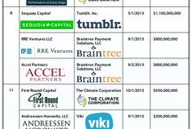 All Things VC Venture Capital / by Esteban Contreras