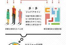 creative_infographics / なんかいいかもをあつめよう。 infographic