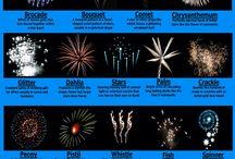 Fireworks / The Fun world of Fireworks!