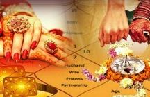 Indian Astrology Online According To Date Of Birth