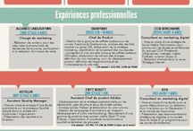CV Digital