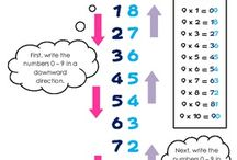 Multiplication and Math Fun / Ideas to help with learning math facts from addition, subtraction and multiplication