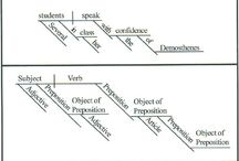 Teaching: sentence diagramming