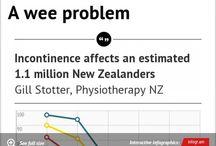Physio can help... Pelvic floor problems