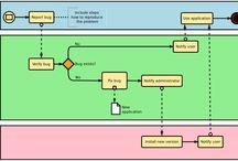 Diagram - BPMN