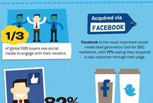 Facebook y engagement / Datos sobre Facebook, tendencias de uso, claves para optimizar las publicaciones. Cómo conseguir engagement con Facebook