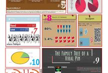 Pinterest and Business