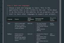 web developer 1