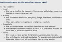 Personalised Learning / Ideas to support personalised learning in classes.