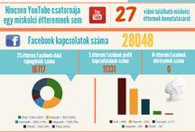 Online marketing elemzés
