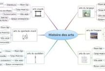 my school blog/mon blog d'école