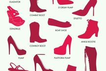 Models of shoes