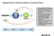 El Futuro Perfecto / Donde música y tecnología confluyen